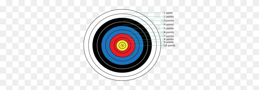 Archery Gallery For Arrow Bullseye Clip Art Image - Bullseye Clipart