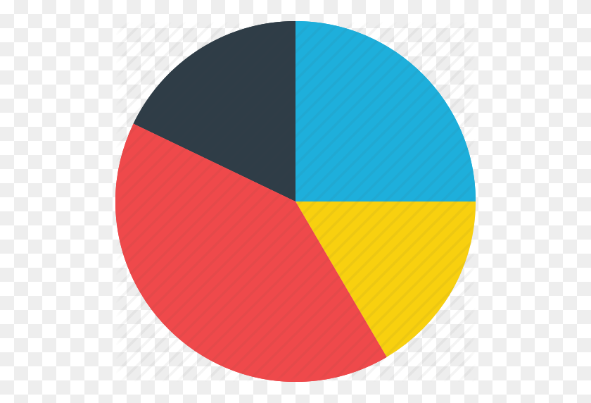 Business Chart, Chart, Circle Chart, Design, Pie Chart Icon Icon - Circle Design PNG