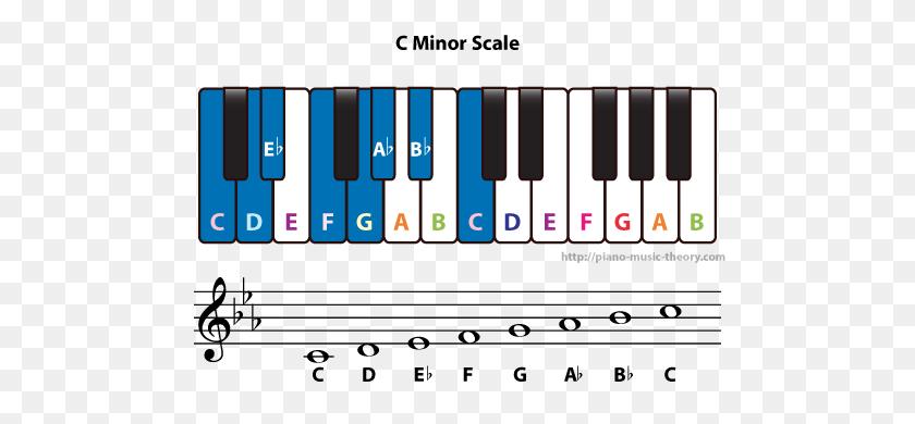 C Natural Minor Scale Piano Music Theory - Piano Keyboard PNG