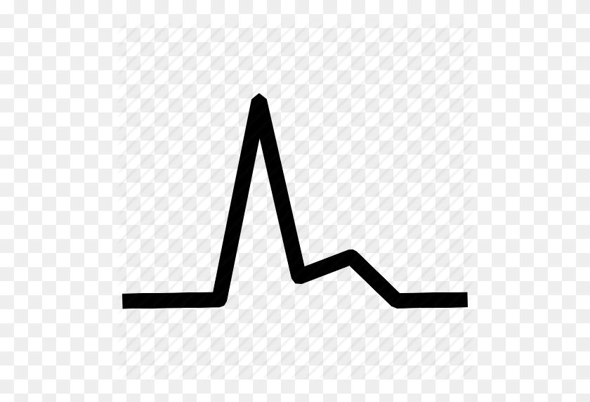Cardio, Cardiogram, Chart, Diagram, Graph, Heart, Lines, Pulse - Line Graph PNG