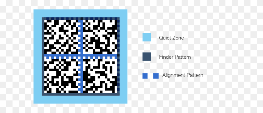 Data Matrix Barcode Introduction, Data, Format, Application - Matrix Code PNG