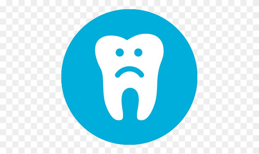 Dental Anxiety - Anxiety Clipart