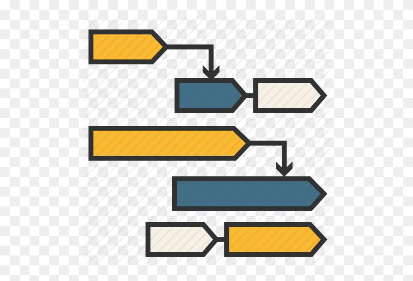 What Is Enterprise Architecture (EA)? | CleverTap