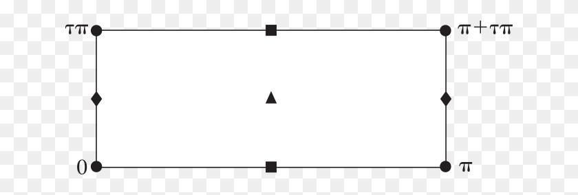Dlmf Fundamental Parallelogram - Parallelogram PNG