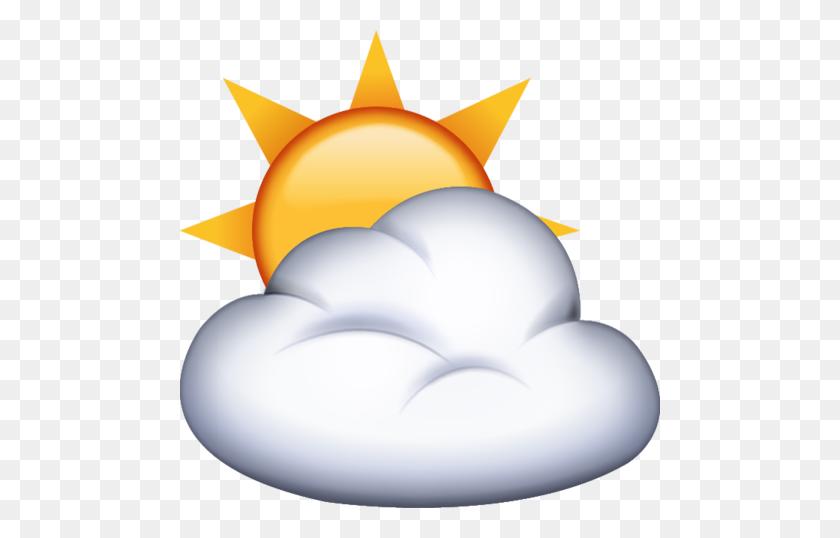 Download Sun Behind Cloud Emoji Image In Png Emoji Island - Sun Emoji PNG