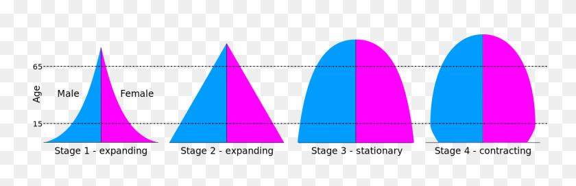 Dtm Pyramids - Pyramids PNG