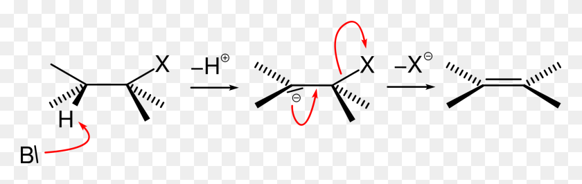 Elimination Reaction Chemical Reaction Reaction Mechanism - Organic Chemistry Clipart