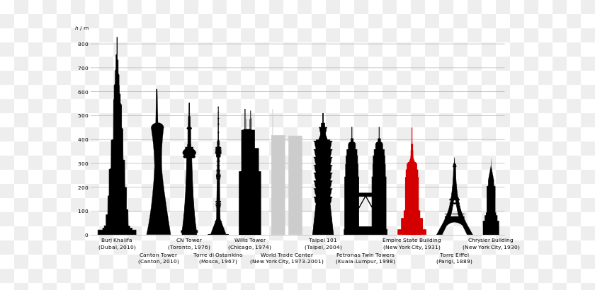 towers clipart big building - transparent empire state building PNG image  with transparent background   TOPpng