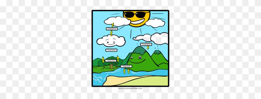 Fifth Grade Clipart - 6th Grade Clipart