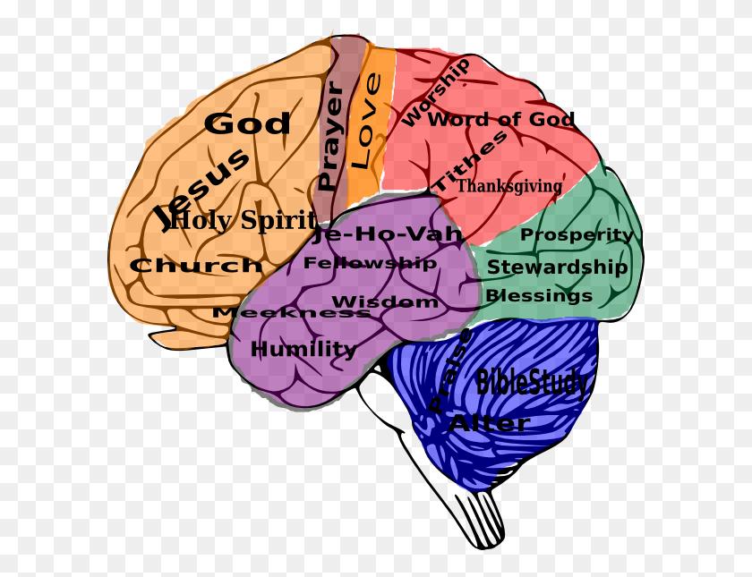 God On The Brain Clip Art - Humility Clipart