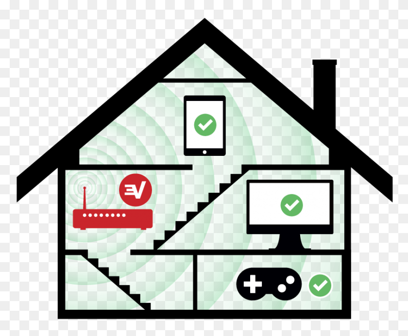 How To Set Up A Vpn Router Expressvpn - No Electronic Devices Clipart