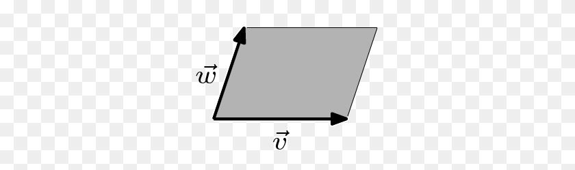 Linalg Parallelogram - Parallelogram PNG