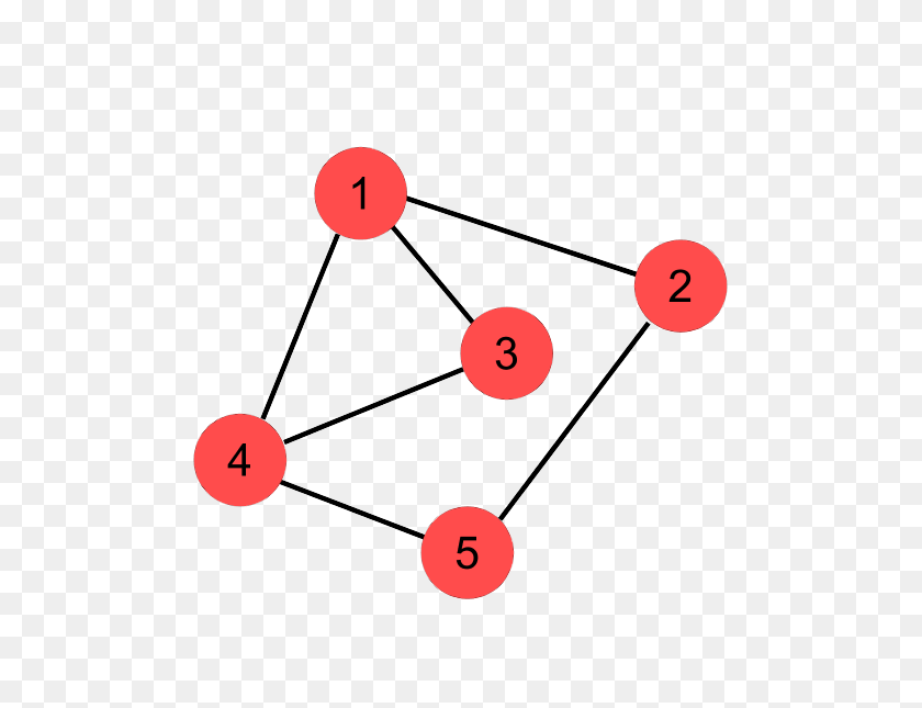 Line Graph Construction - Line Graph PNG