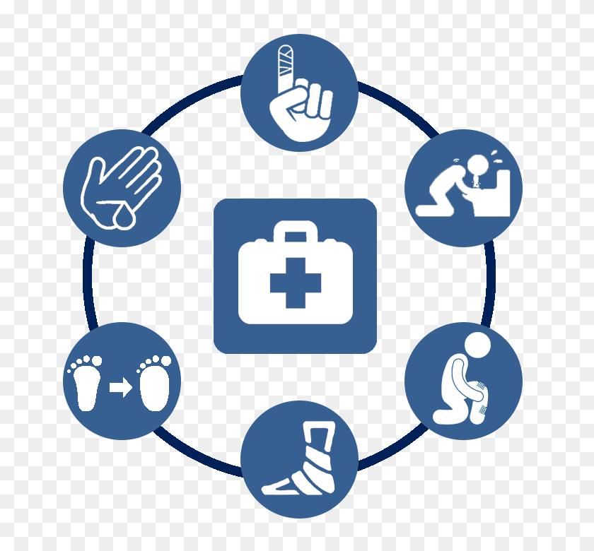 Mccsc Health Wellness Center Wellness For Life - Health And Wellness Clipart