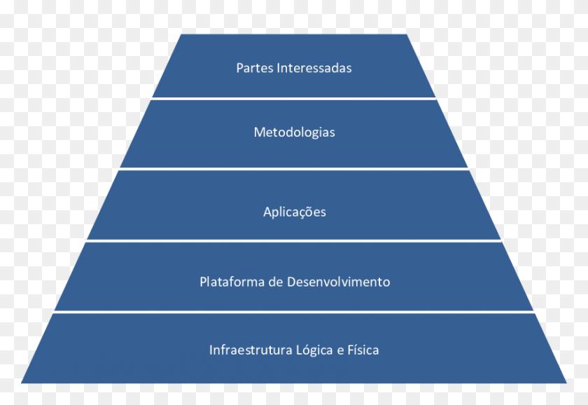 Modelo Conceptual Do Lul Download Scientific Diagram - Lul PNG
