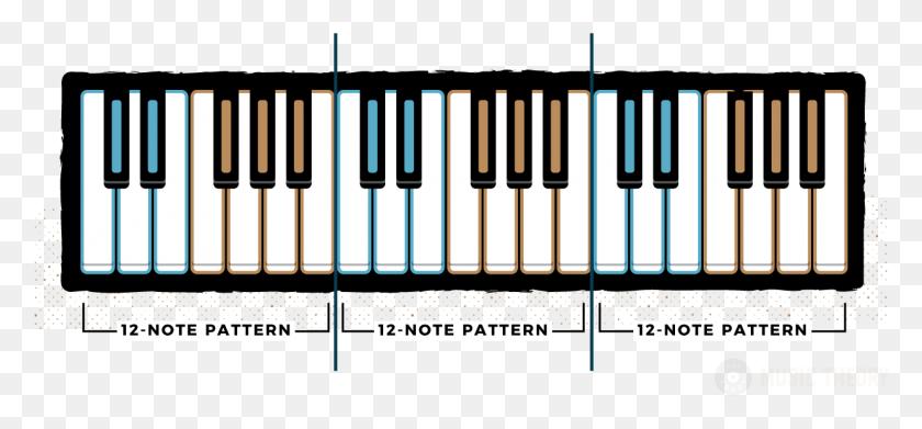 Piano Keys - Piano Keyboard PNG