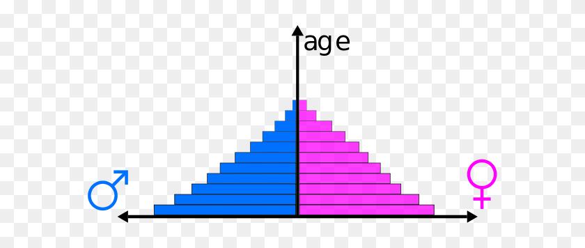 Population Pyramid - Pyramid Clip Art