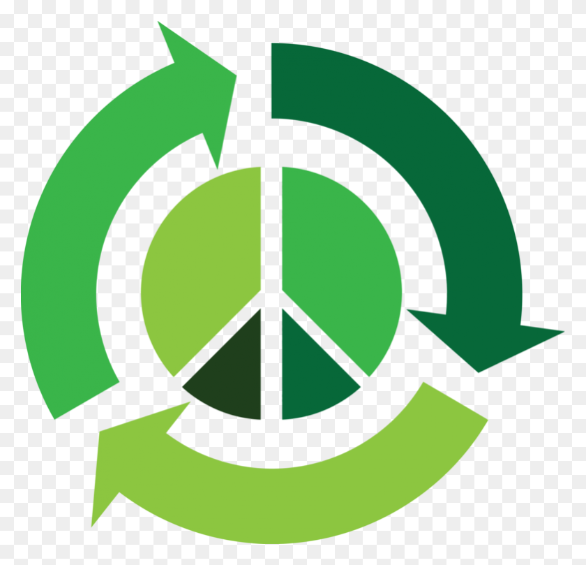 Recycling Symbol Sticker Peace Symbols - Recycle Symbol Clip Art