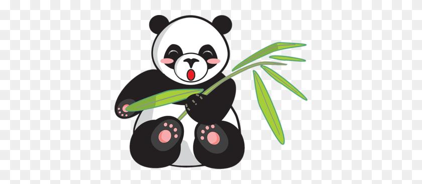 Reshaping Pandas Dataframes Melt And Unmelt Durga Swaroop Perla - Pandas PNG