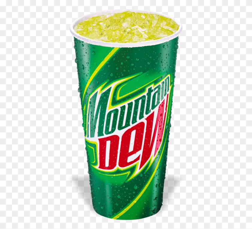Sodas Ranked Macanomics - Sodas PNG