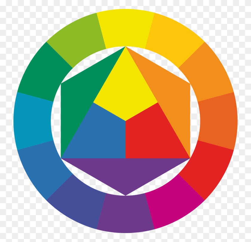 The Art Of Color Color Wheel Color Theory Bauhaus - Theory Clipart