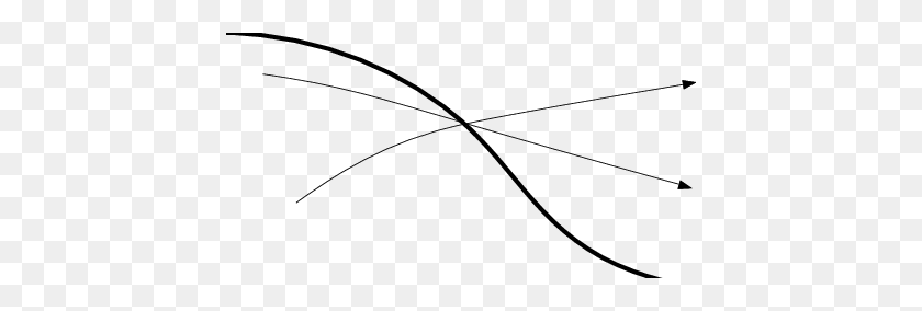 The Thick Line Gives The Pss Orbits A And B Cross The Line - Thick Line PNG