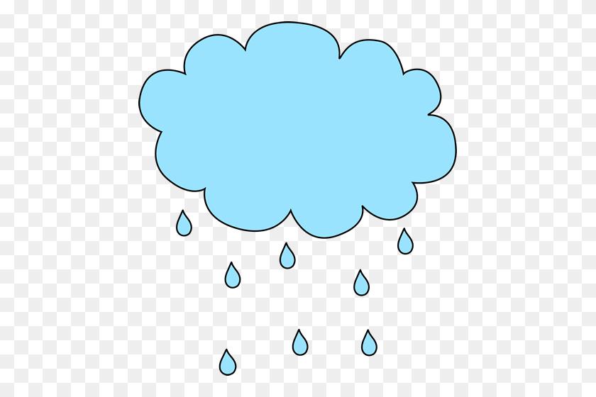 Thunderstorm Clipart Ulan - Thunderstorm Clipart
