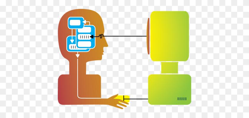 Using Atm To Elicit Mental Models Team - Atm Clipart