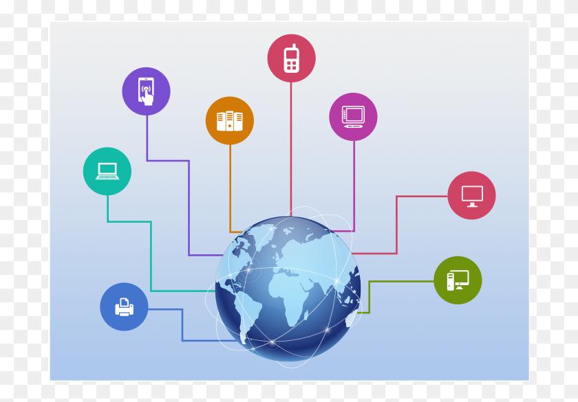 Web Technologies Attinad - Technology PNG
