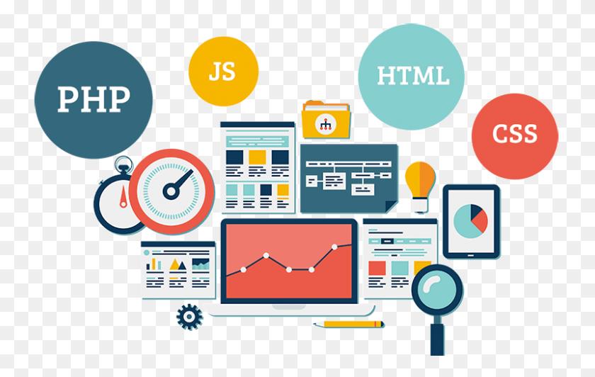 World Web Builder Web Development Company, Unique And Individual - Web Design PNG