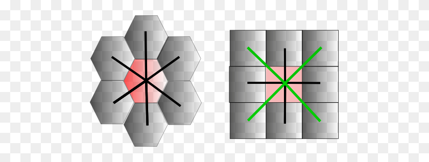 Would Xcom Benefit From A Grid System Based On Hexagons